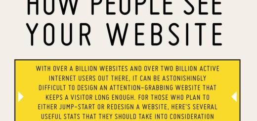 Así ven tus visitantes tu web (infografía)