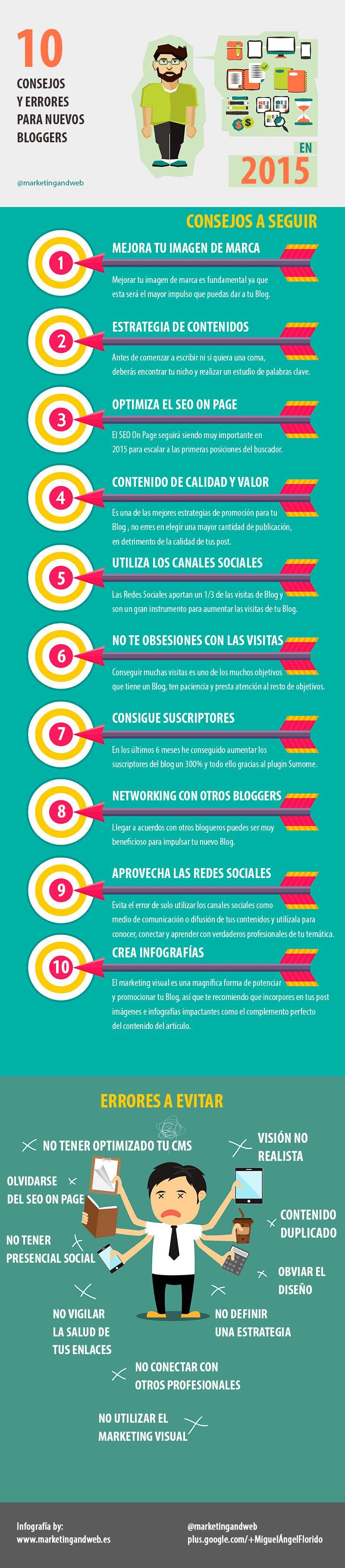 Una decena de consejos para los bloggers nuevos (infografía)