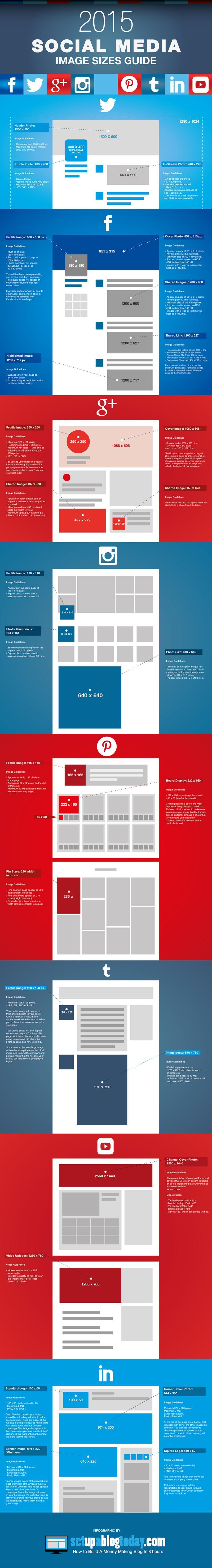 Guía 2015 de tamaños de imágenes para Redes Sociales (infografía)