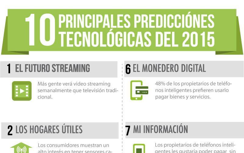 Las diez predicciones tecnológicas para el año 2015 (infografía)