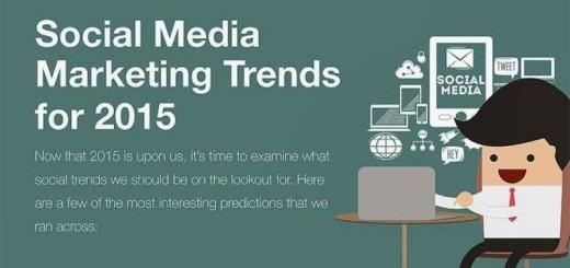 Infografía con las tendencias en Social Media Marketing del 2015