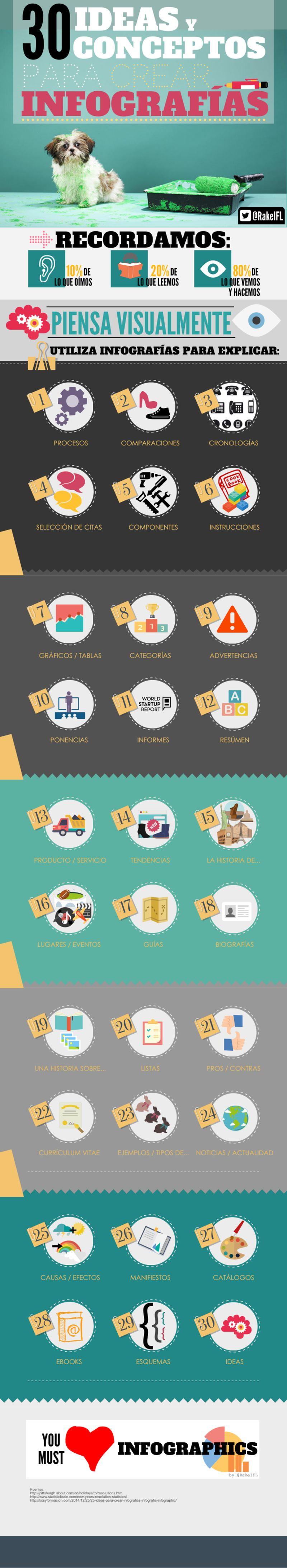 Una treintena de conceptos e ideas para crear infografías
