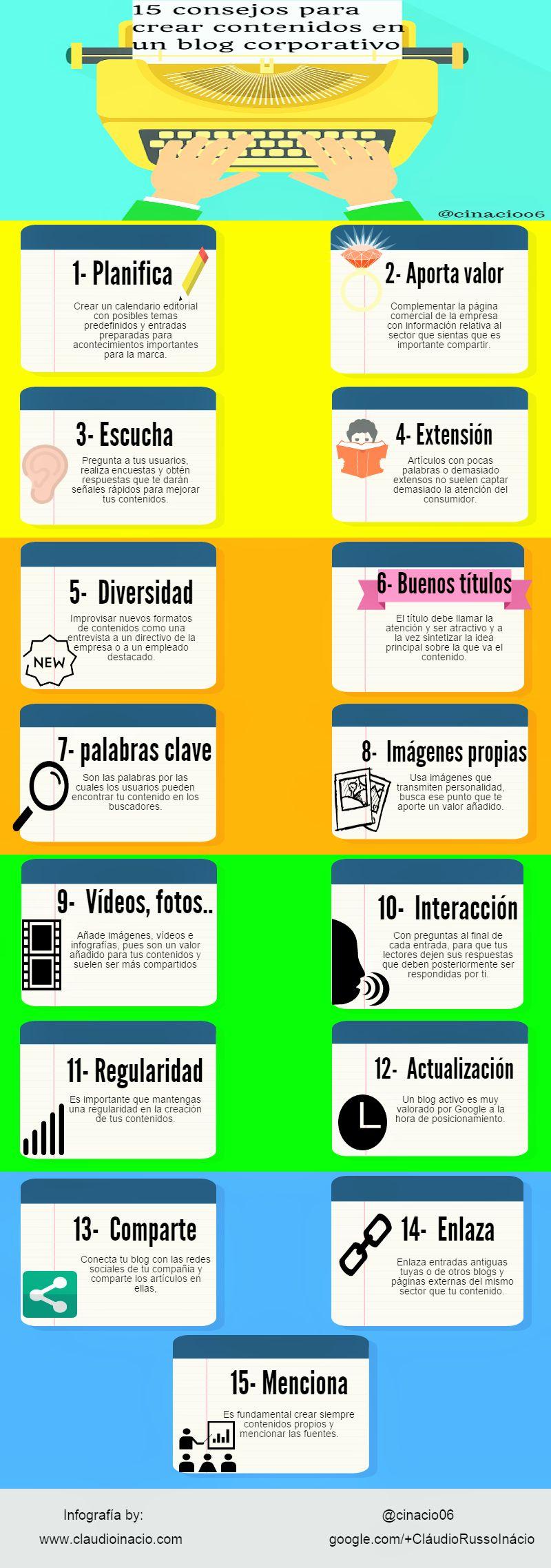 15 consejos para la creación de contenidos en un blog corporativo (infografía)