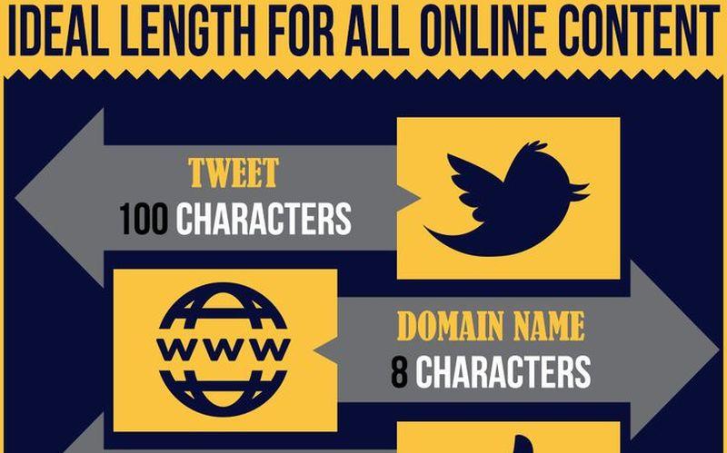 Descubre cuál es la longitud ideal para los contenidos online (infografía)