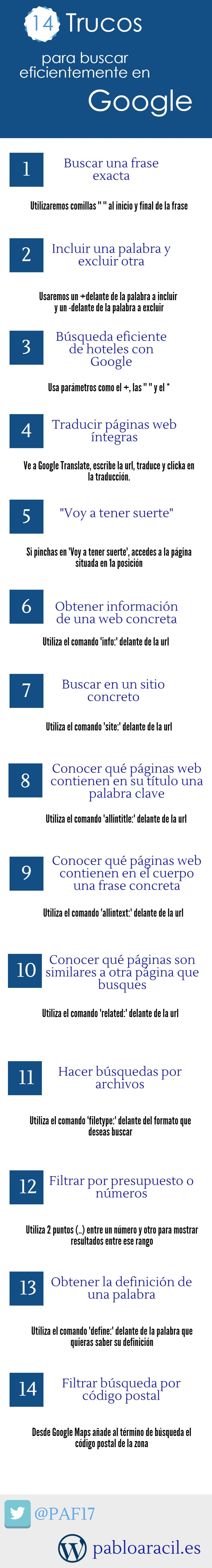 14 trucos para buscar en Google de forma eficiente