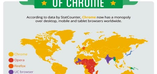 Así ganó Chrome la guerra de los navegadores (infografía)