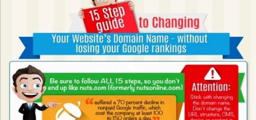 Pasos para cambiar el dominio de tu sitio sin perder el ranking de Google (infografía)