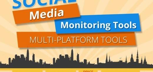 Las mejores herramientas para monitorizar redes sociales (infografía)