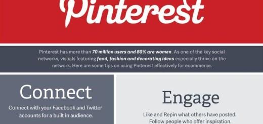 Consejos muy útiles para lograr el éxito en Pinterest (infografía)