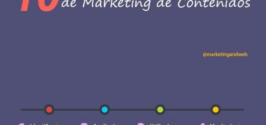 Útiles consejos para mejorar tu estrategia de Marketing de Contenidos (infografía)