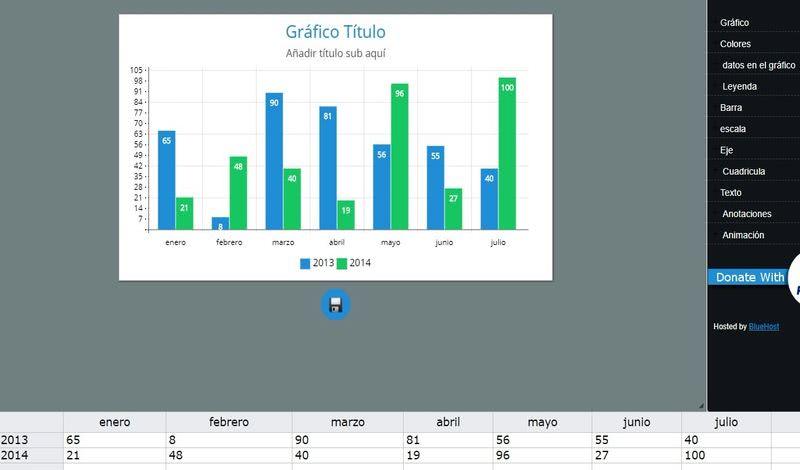 Crear gráficas online gratis y de forma muy sencilla