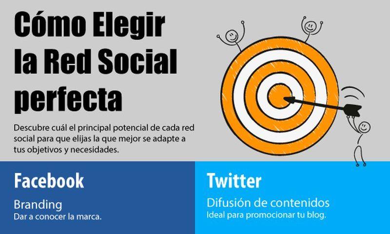 Elige la red social perfecta para cada campa a infograf a - Como elegir campana extractora ...