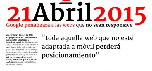 Google penalizará webs no responsive a partir del 21 de abril (infografía)