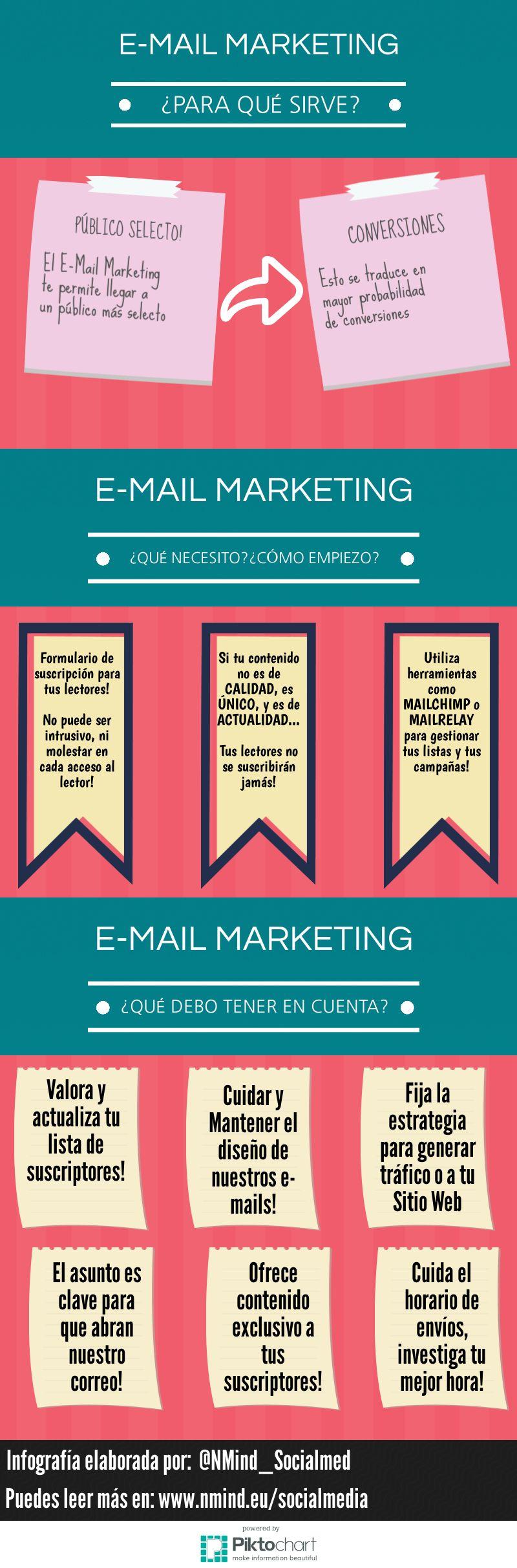 ¿Para qué sirve el Email Marketing? (infografía)