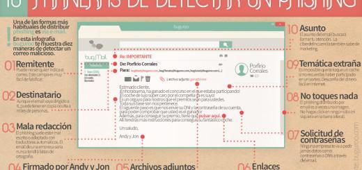 Las 10 formas de detectar el Phishing (infografía)