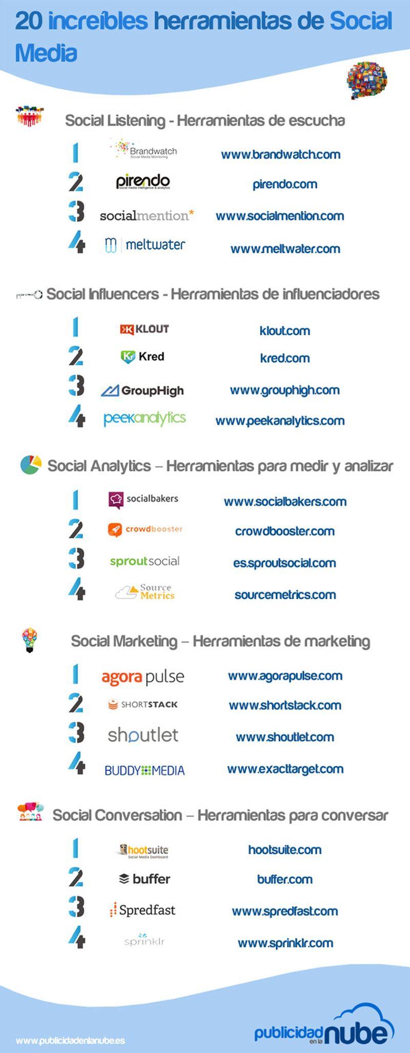 20 impresionantes herramientas de Social Media (infografía)
