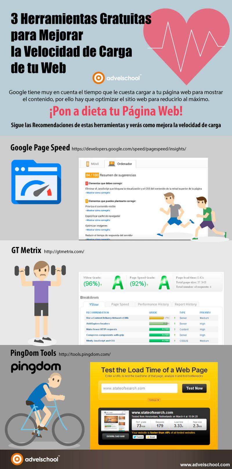 3 herramientas gratis para optimizar la carga de tu web (infografía)