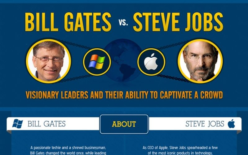 cdbd33ca444 Dos gigantes: Bill Gates vs. Steve Jobs (infografía)