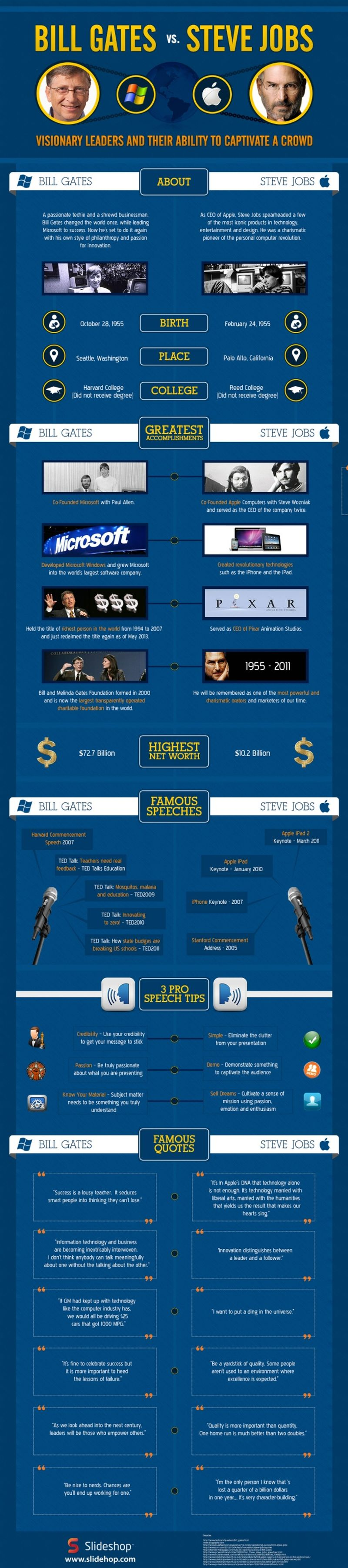 Bill Gates vs Steve Jobs2 Dos gigantes: Bill Gates vs. Steve Jobs (infografía)