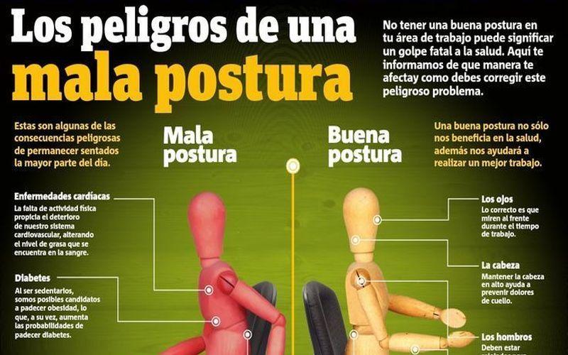 Los peligros de trabajar con una mala postura ante el for Sillas para una buena postura