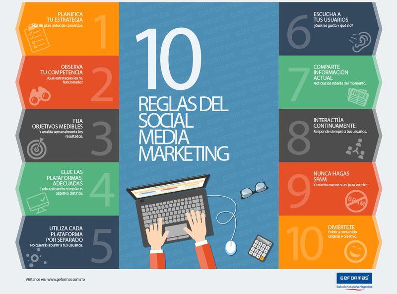 Las 10 reglas del Social Media Marketing (infografía)