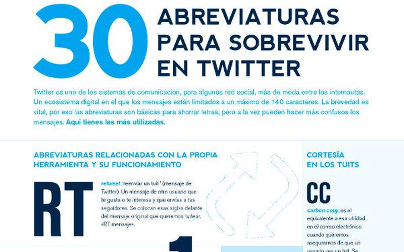 30 abreviaturas que debes conocer para sobrevivir en Twitter (infografía)