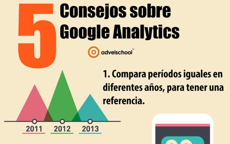 5 valiosos consejos sobre Google Analytics que debes conocer (infografía)