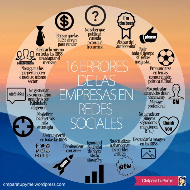 Los 16 errores más comunes de las empresas en las Redes Sociales (infografía)