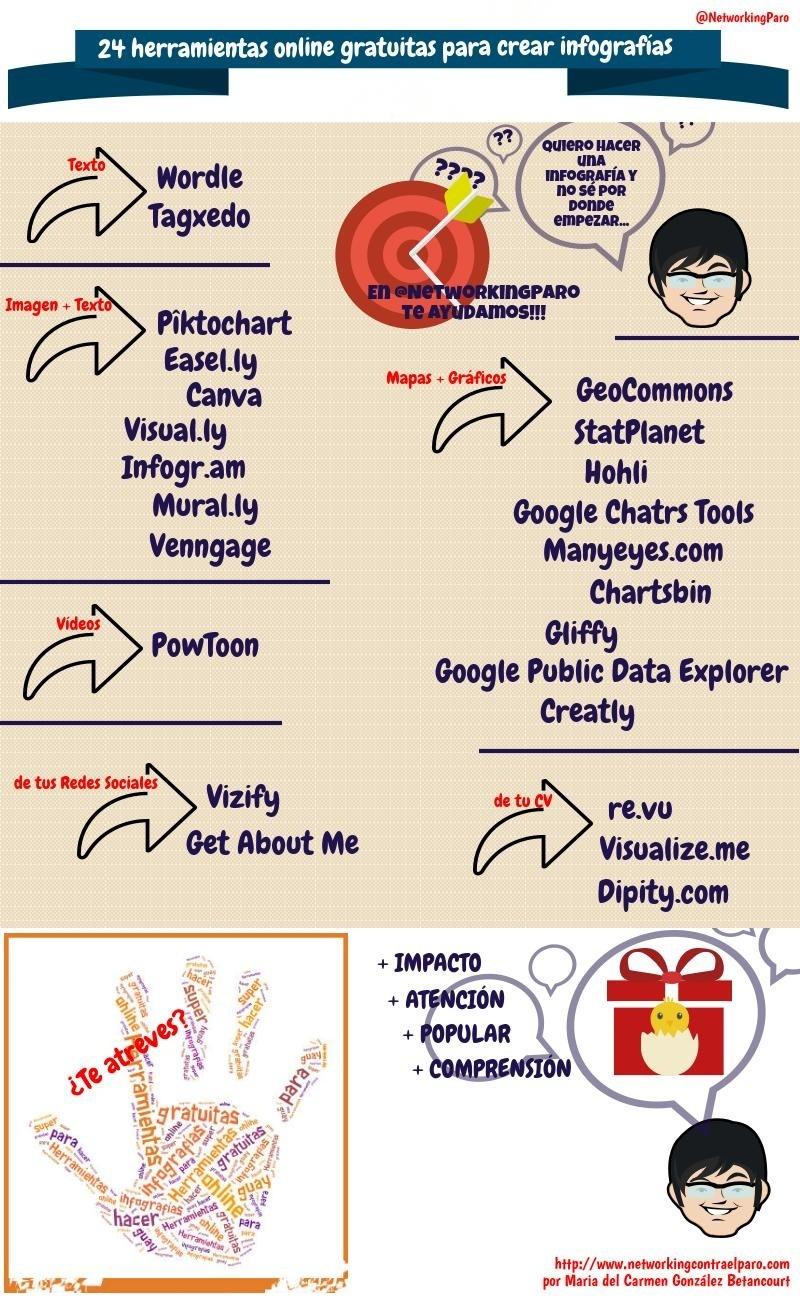 24 utilidades web gratis para crear infografías (infografía)