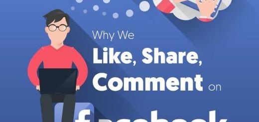 Motivos interactuar en Facebook