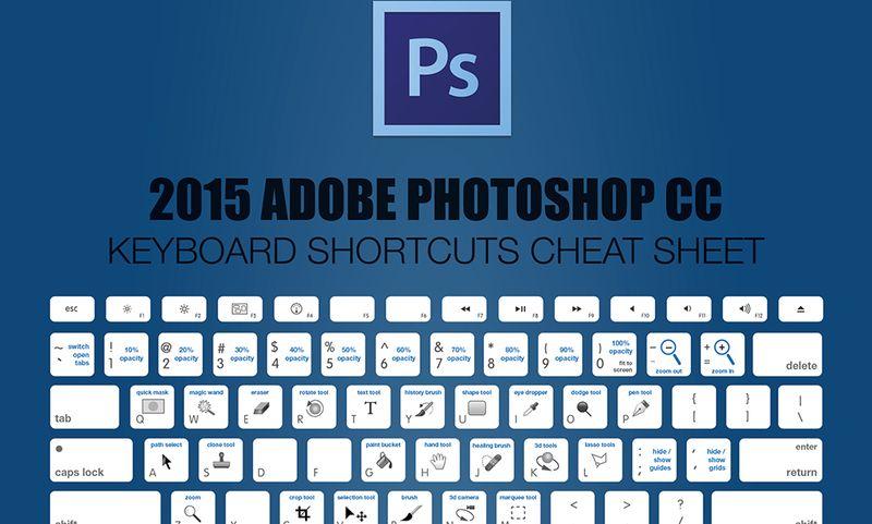Todos los atajos de teclado 2015 para Photoshop (infografía)
