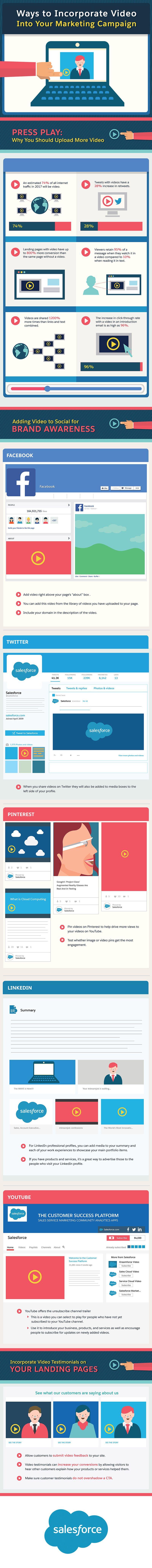 Descubre cómo incorporar el vídeo a tus estrategias de marketing (infografía)