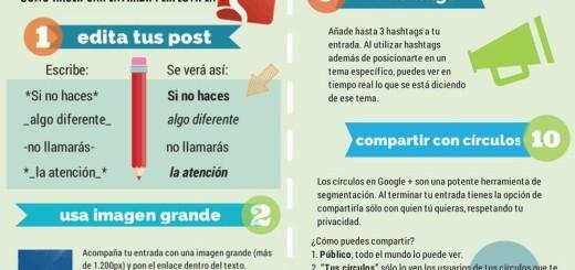 13 tips para crear posts perfectos en Google+ (infografía)