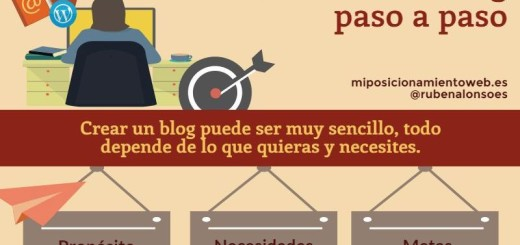 "Aprende cómo crear un blog ""paso a paso"" (infografía)"