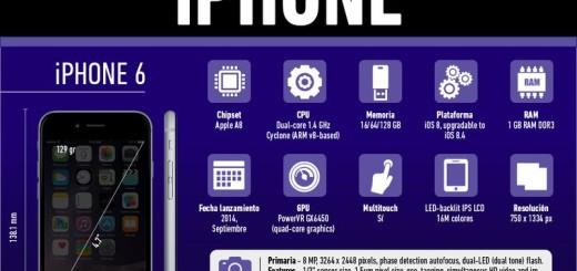 Descubre las diferencias entre el iPhone 6 y el iPhone 6S (infografía)