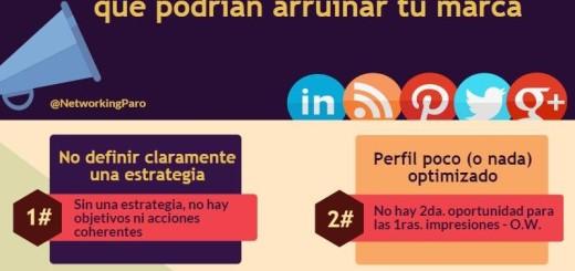 21 errores en Social Media que pueden arruinar una imagen de marca (infografía)