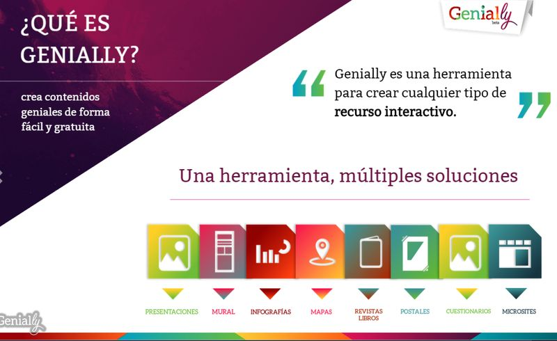 alternativas a Powerpoint