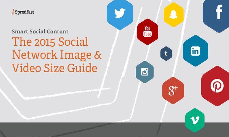 ¿Cuáles son los tamaños adecuados para las imágenes de tus perfiles sociales? (infografía)