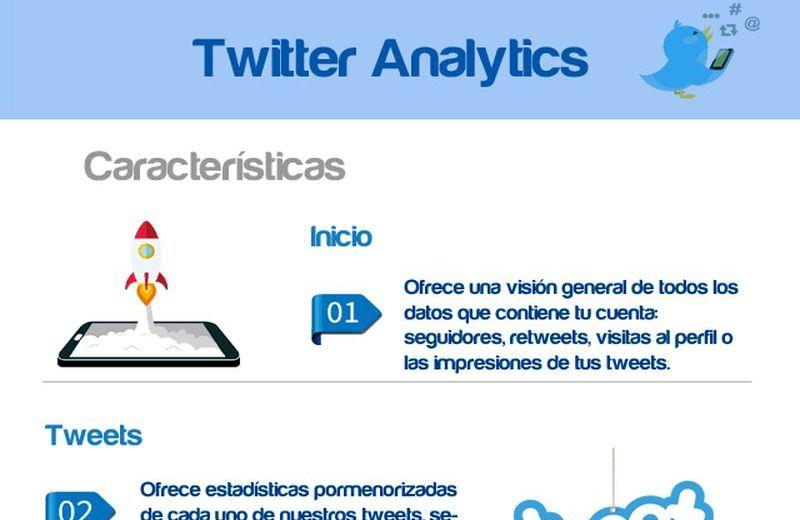 Aprende a sacar provecho de Twitter Analytics (infografía)