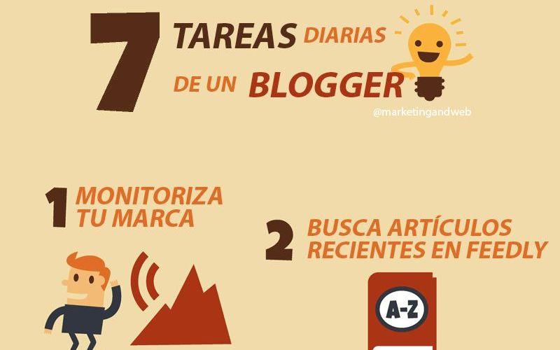 Las 7 tareas cotidianas de un Blogger (infografía)