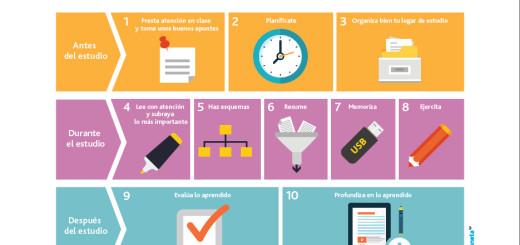 10 consejos, destinados a estudiantes, para aprender mejor (infografía)