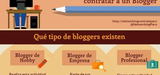 ¿Cuáles son los motivos por los que una empresa debe contratar un Blogger? (infografía)