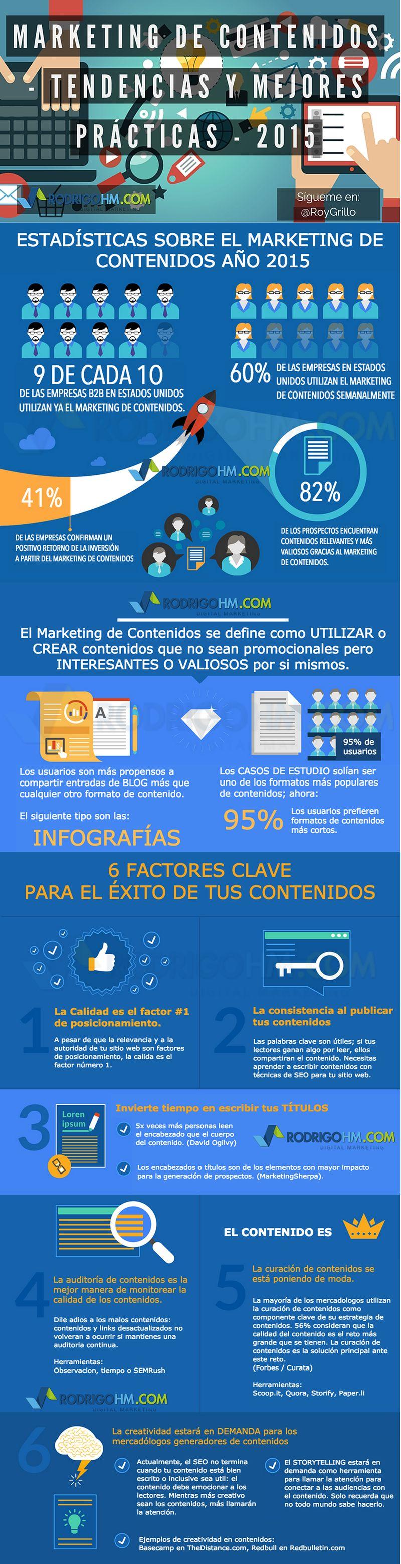 Tendencias y mejores prácticas de Marketing de Contenidos (infografía)