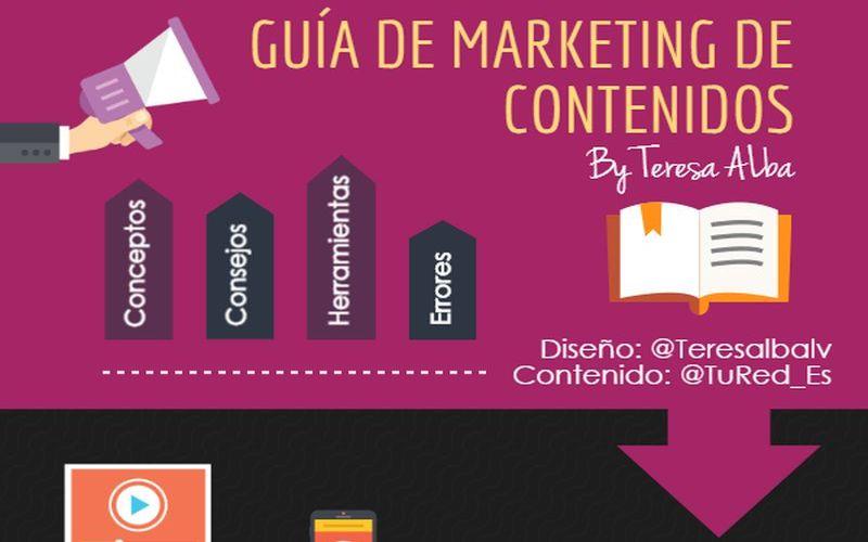 Excelente Guía de Marketing de Contenidos (infografía)