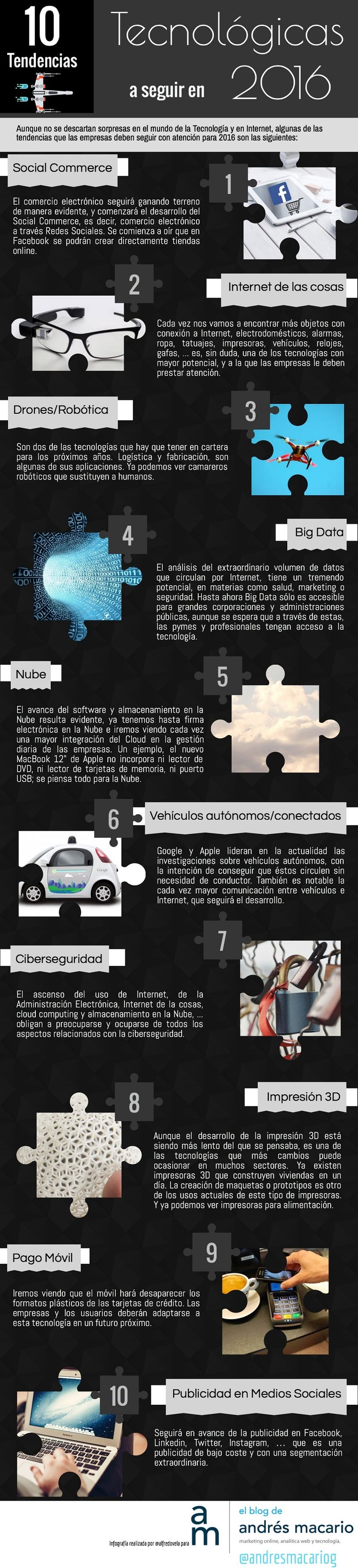 Tendencias Tecnologicas para 2016 2 ¿Conoces las 10 Tendencias Tecnológicas para 2016? (infografía)