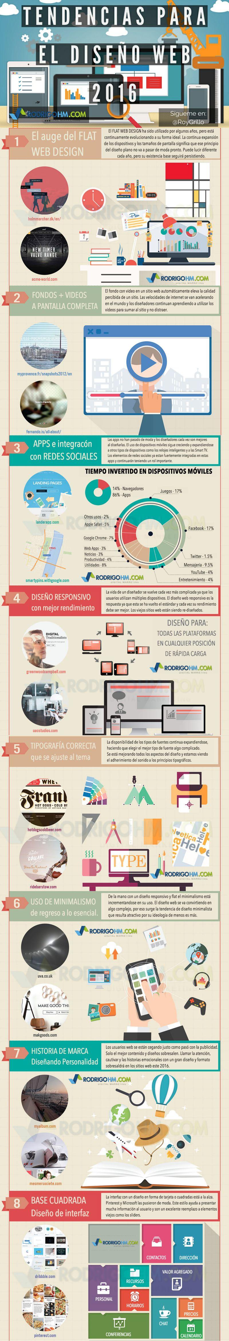 Tendencias Diseño Web 2016 2 Las Tendencias en Diseño Web en 2016 (infografía)
