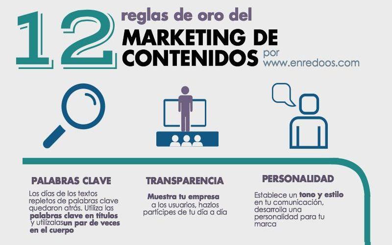 12 Reglas del Marketing de Contenidos Descubre las 12 reglas del Marketing de Contenidos (infografía)