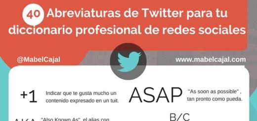 40 abreviaturas en Twitter que debes conocer (infografía)