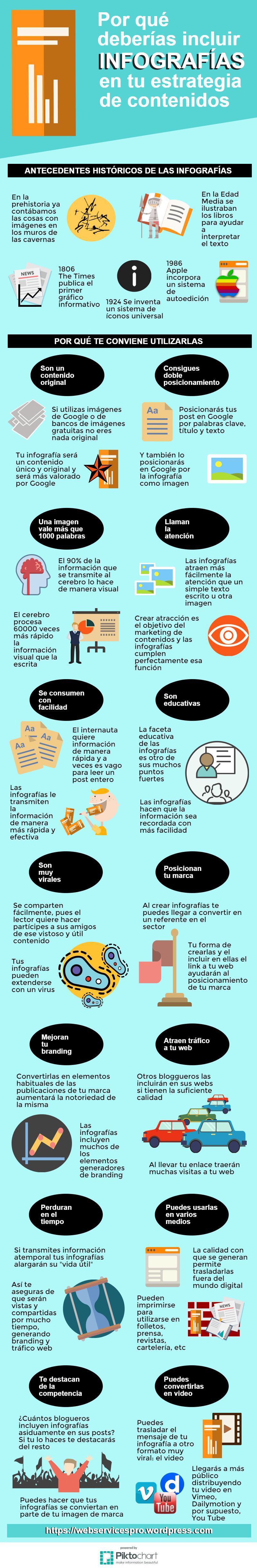 Estrategia de Contenidos: el gran valor de las Infografías