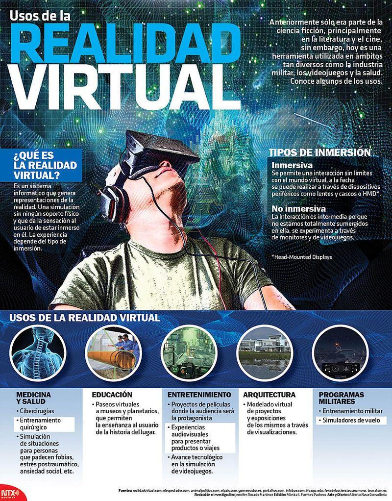 Usos prácticos de la Realidad Virtual (infografía)